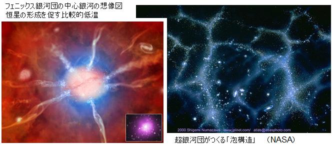 Supermassive-galaxy