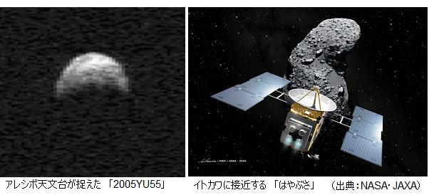 Asteroid_2005YU55