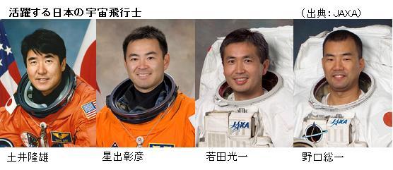 飛行 士 人 宇宙 日本