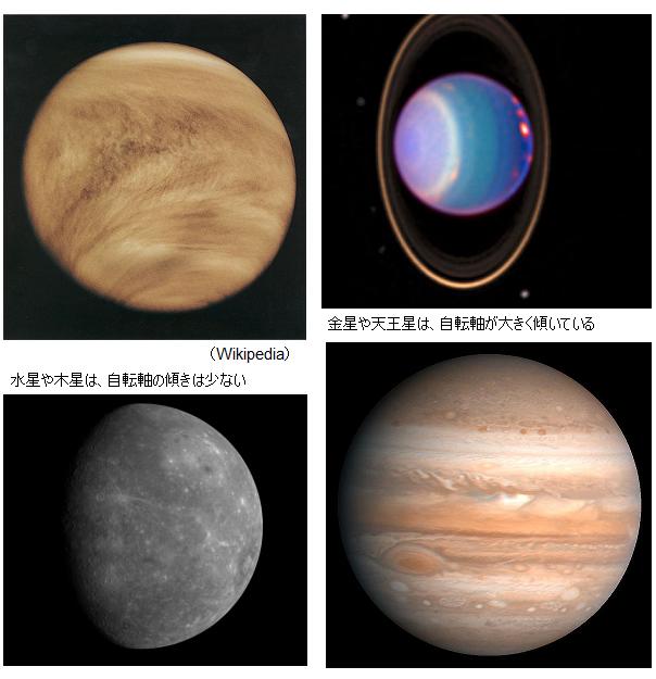 Venus_Uranus