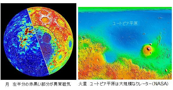 Moon-Mars