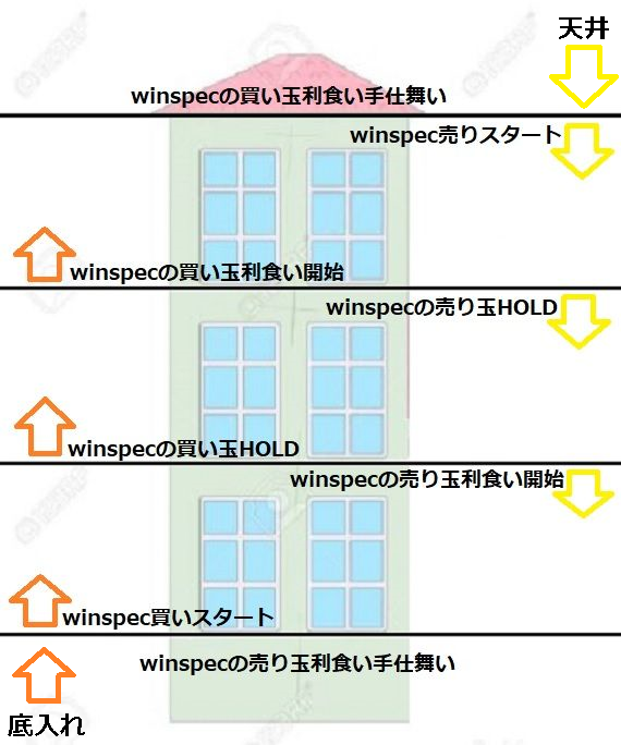 winspec3階