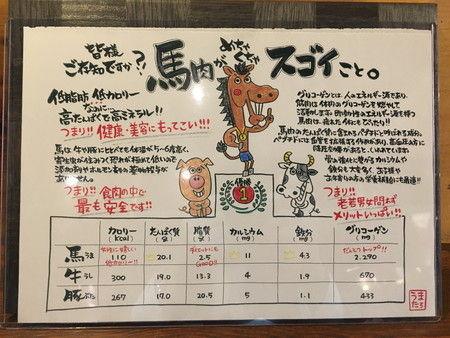 馬屋 たろちゃん 天満橋店 メニュー 料理 馬肉 馬 (2)