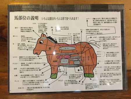 馬屋 たろちゃん 天満橋店 メニュー 料理 馬肉 馬 (1)