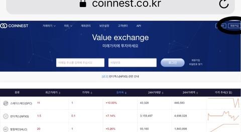 『Coinnest』仮想通貨取引所の登録方法