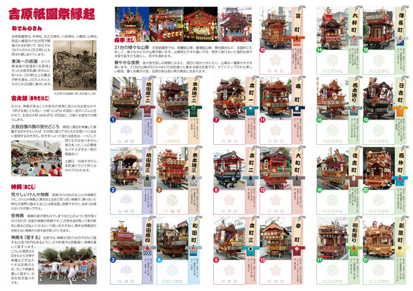 吉原祇園祭イラストマップ2015裏