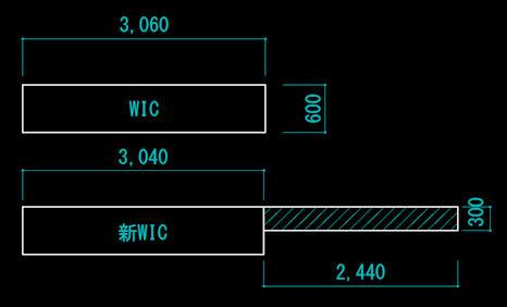 wic25