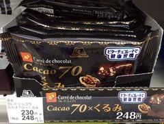 CACAO701