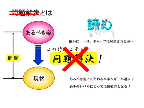 004b 問題解決≠諦め