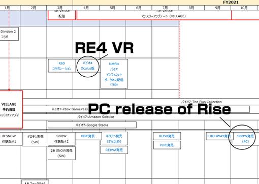 【郎報】カプコン情報流出で「バイオ4 VR版」がリークされる これ絶対に面白いやつだろ