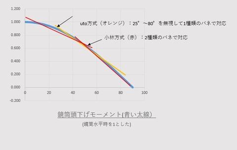 balance_kobayashi