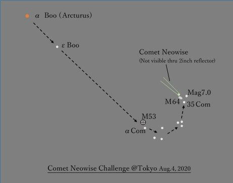 Neowise_Challenge