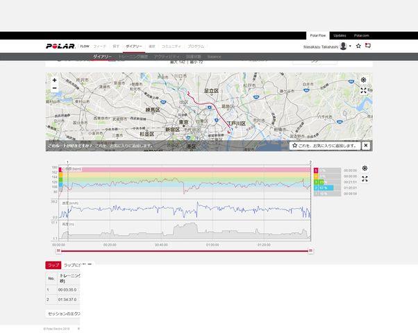 Screenshot-2018-5-13 セッション分析 - Polar Flow