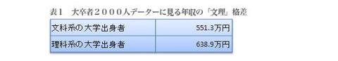 20090810_graf01