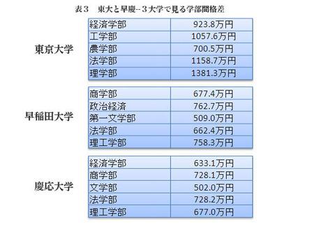 20090810_graf03