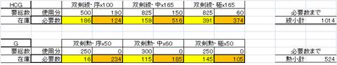 0215双剣紙表