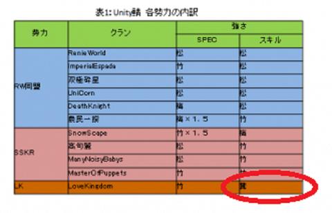 up01_uniseiryoku-744x526