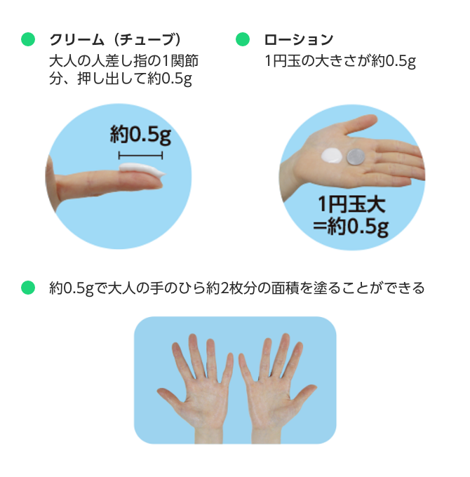 ブログ6_保湿剤の適切な使用量@2x