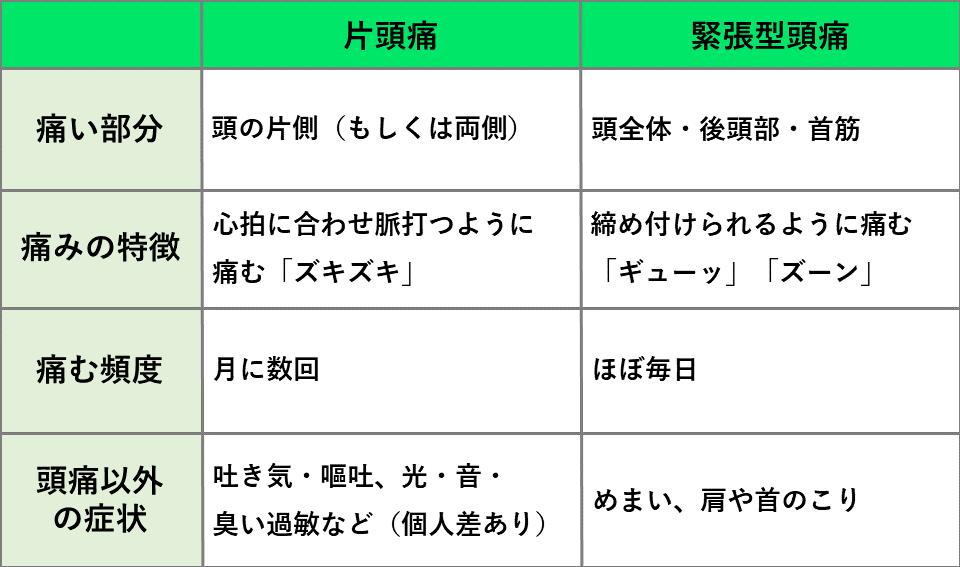 プレゼンテーション3