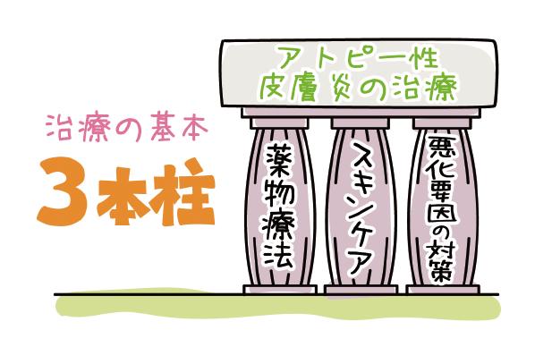 blog05_02
