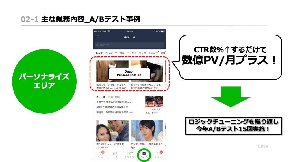 news_data2