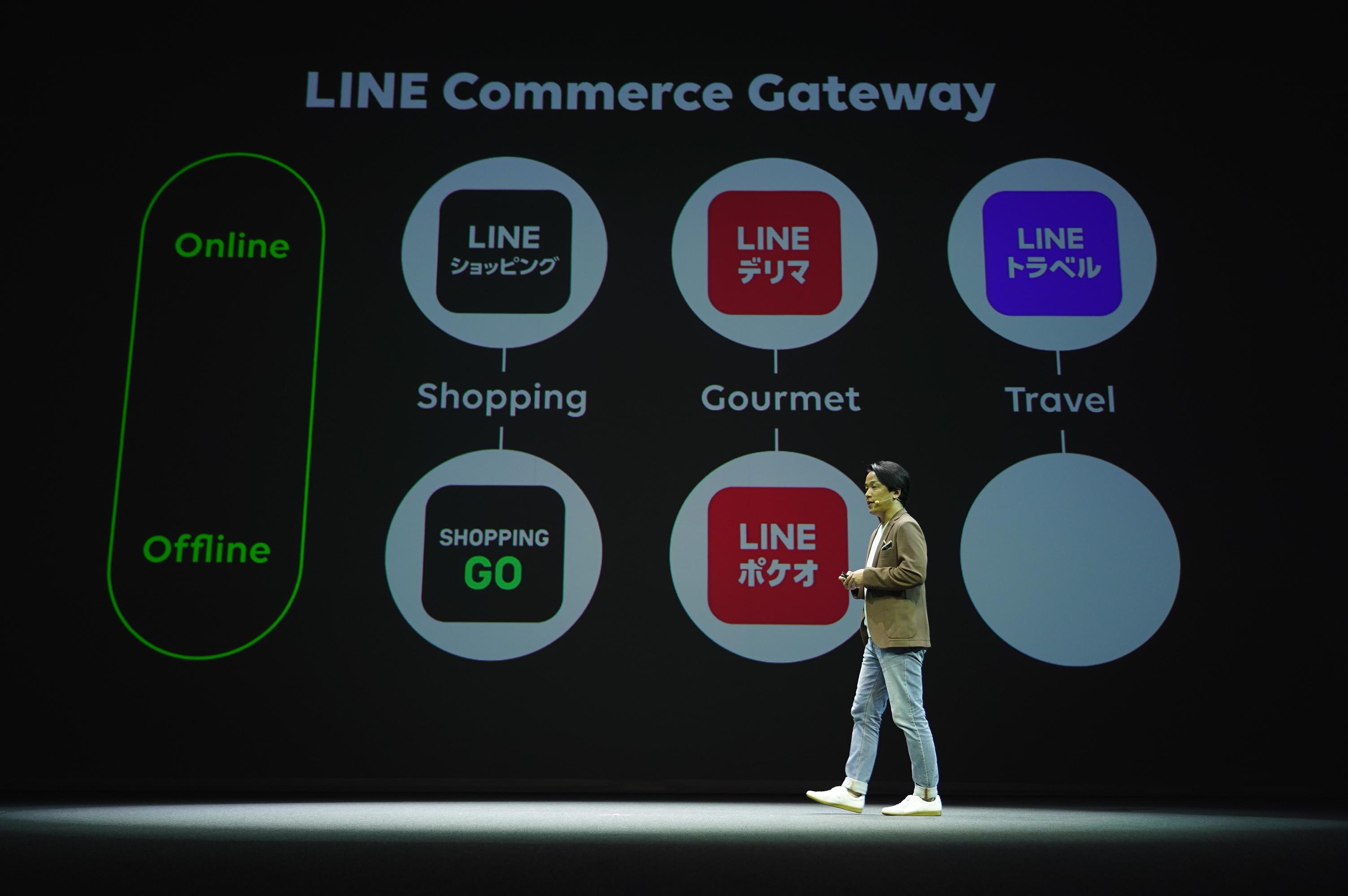 Commerce Platform (2)