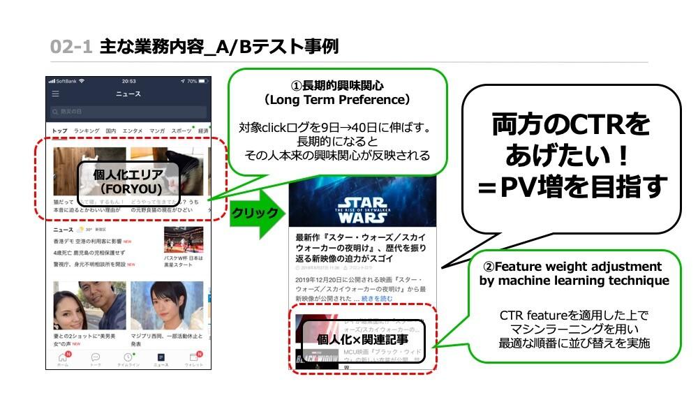 news_data3