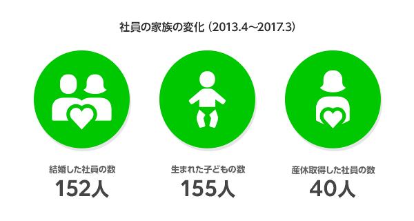 HR_03