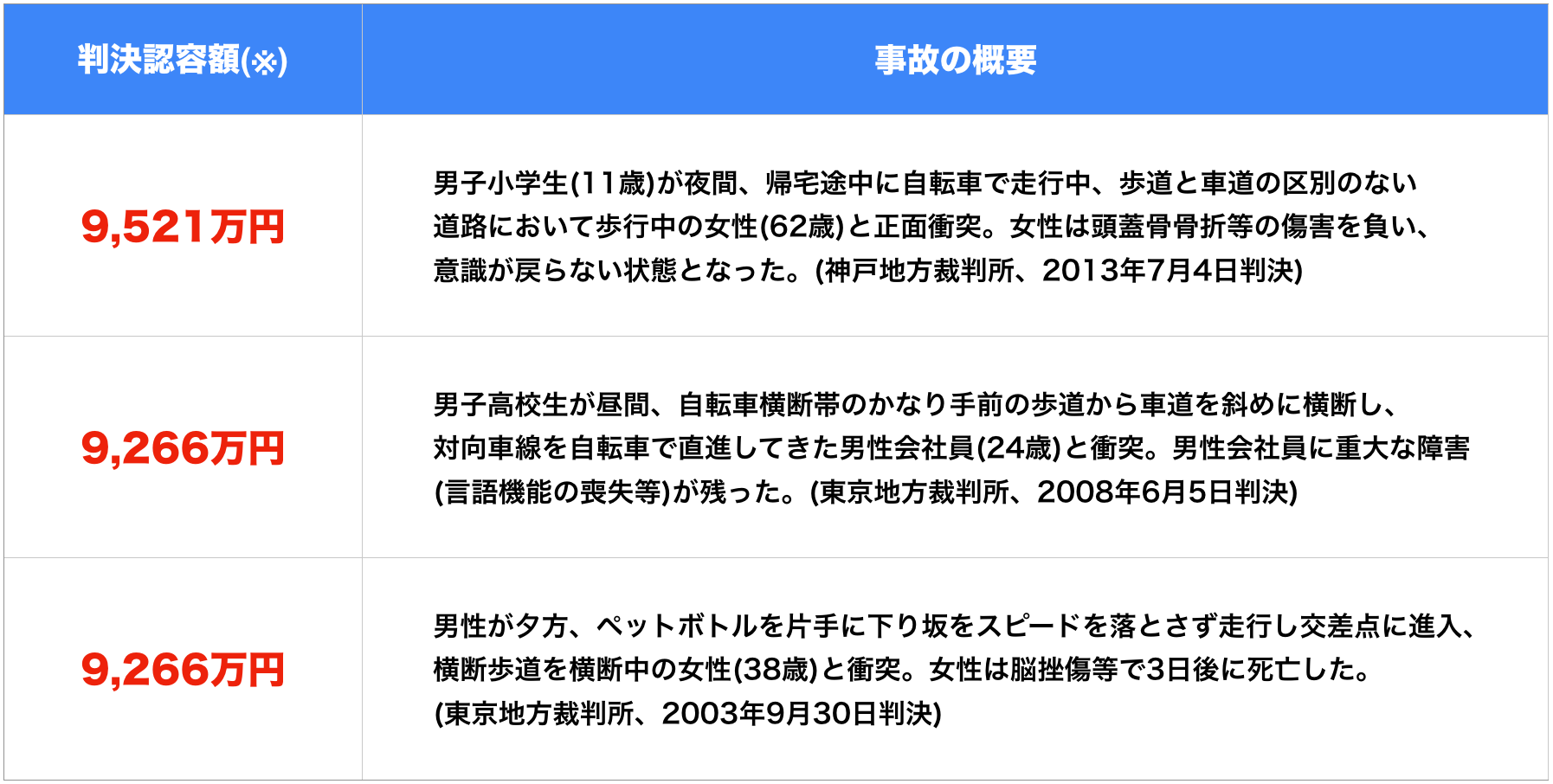 表損害賠償_3.31.11