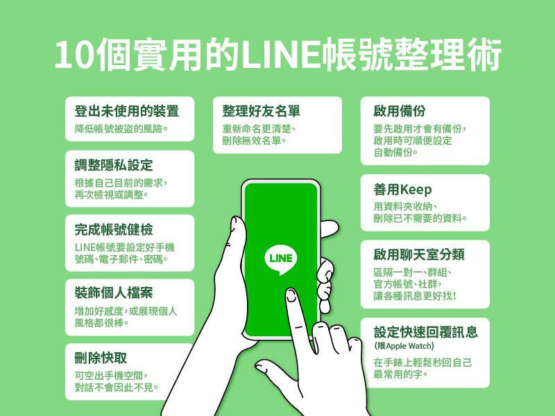 10個實用的LINE帳號整理術_LINE台灣官方部落格