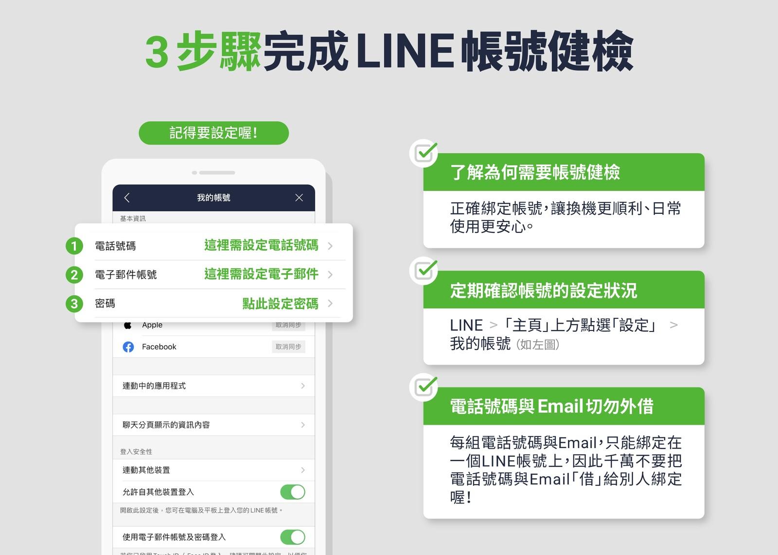 3步驟完成LINE帳號健檢