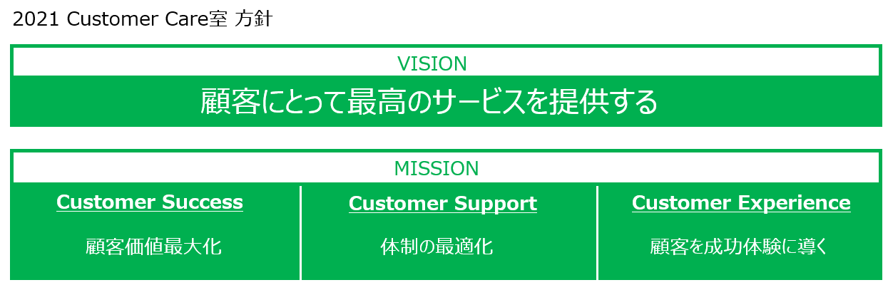 210727_CC_mission