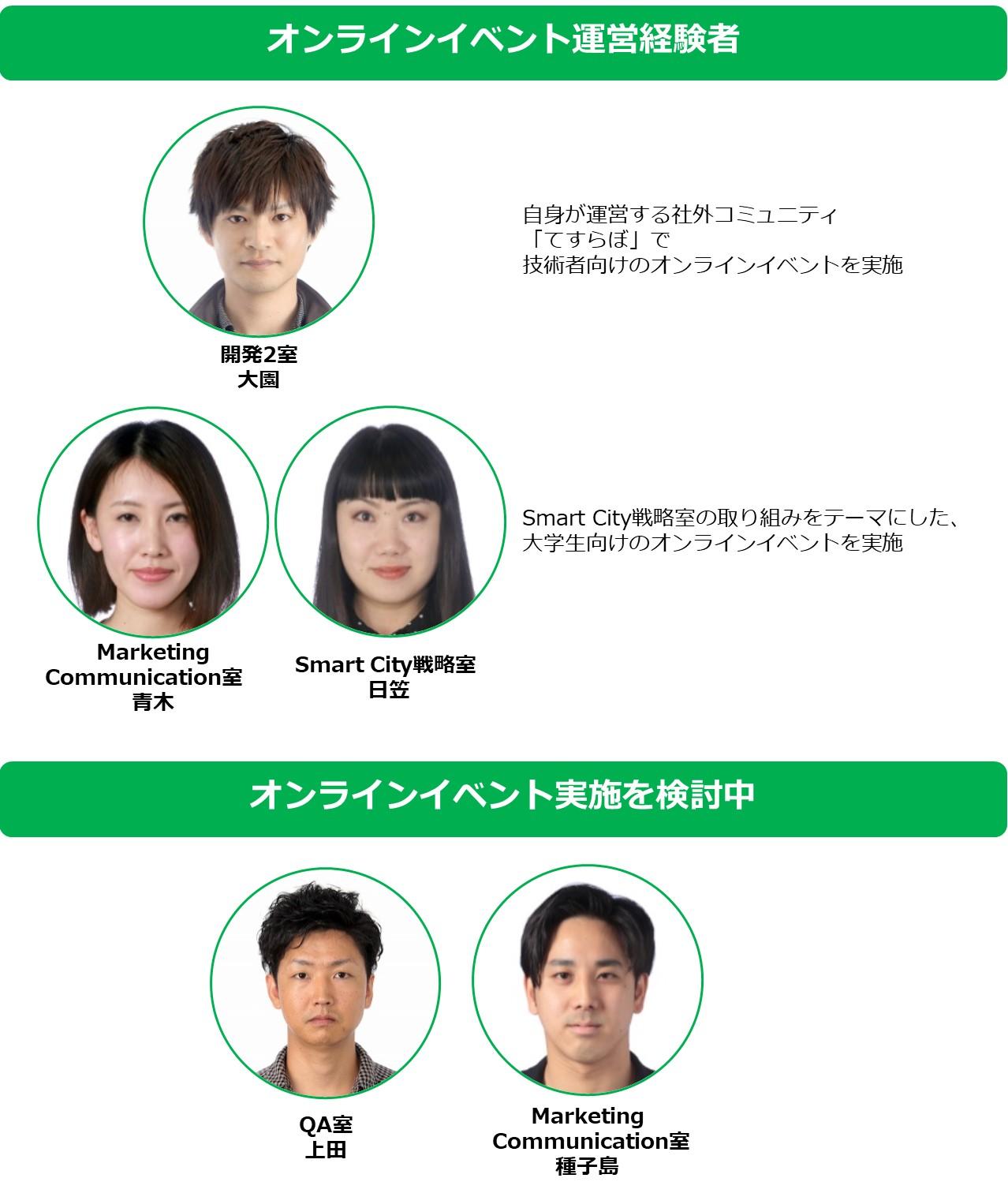 1_参加者