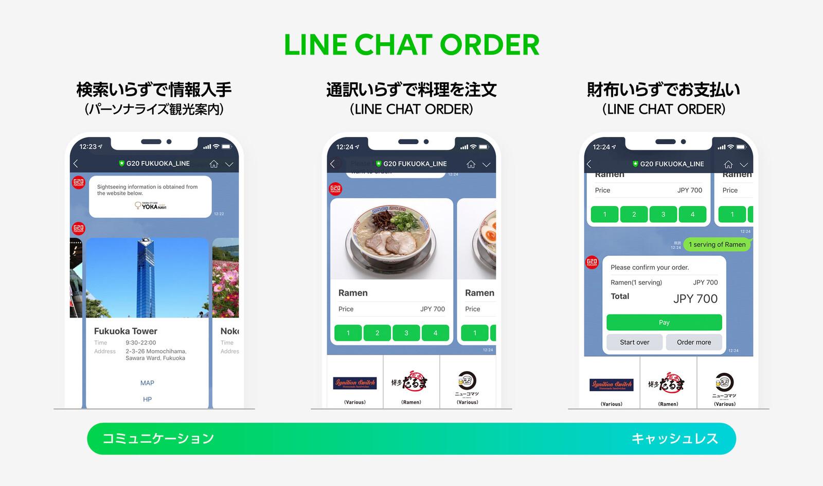LCO_日本語