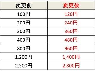 ゲーム価格表