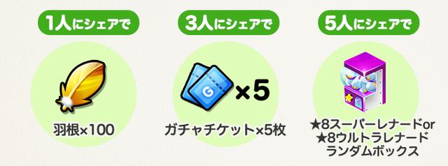 コンテンツ4
