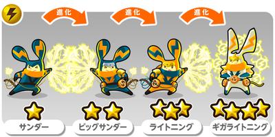 忍者進化図サンダー