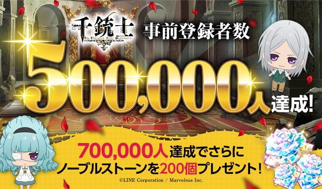 Twitter_Pre-500000