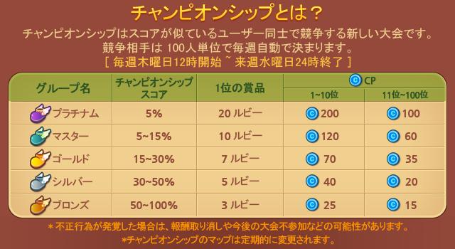 notice_championship_jp