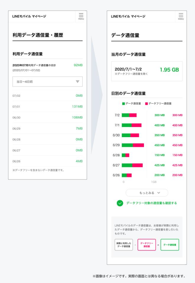 ブログ画像_データフリー消費量_v2 (1)