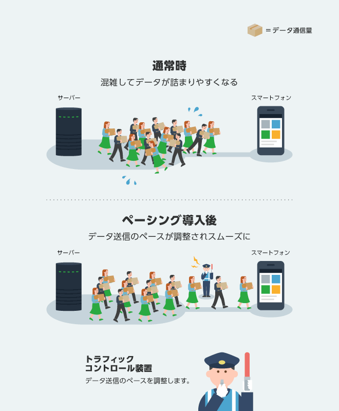 ペーシング_ブログ用