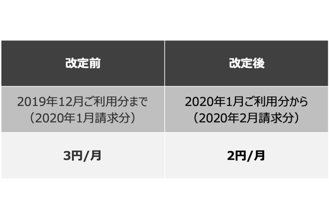 ユニバ料変更_ogp