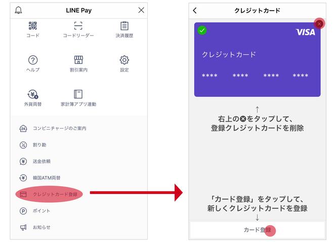 LINE Pay説明2