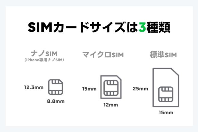 SIMカードブログ_画像2