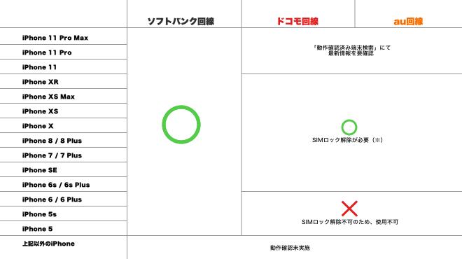 ソフトバンク購入iPhone手作り1120