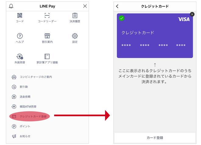LINE Pay説明