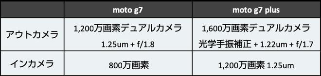 moto_g7_g7plus_16