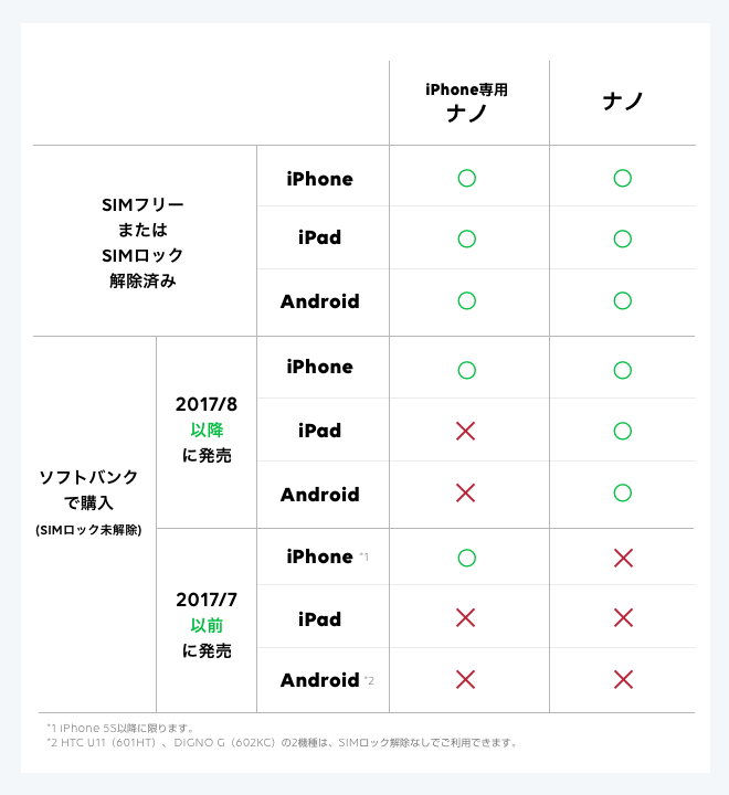 SIMカードブログ_画像3