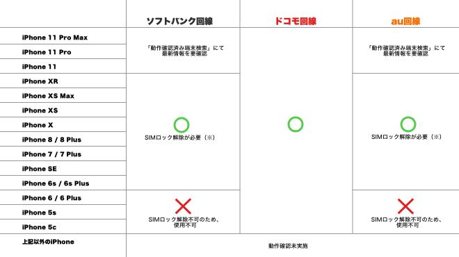 ドコモ購入iPhone手作り1120