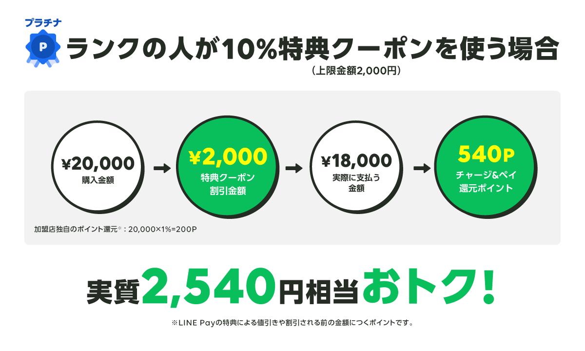 20201026_blog_coupon_1200x720_re1